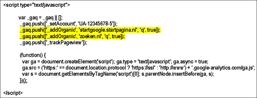 Google Analytics tracking code extra zoekmachines