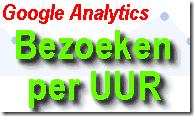 Google analytics bezoeken per uur