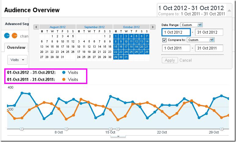 date-range-maand-okt-1