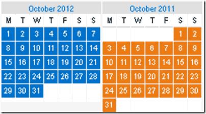 date-range-maand-okt-2