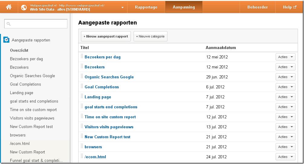google analytics wijziging 2012 tab aangepast