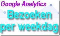 google analytics bezoeken per weekdag
