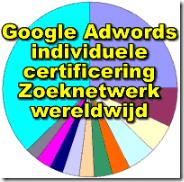 Aantal personen Google Adwords zoeknetwerk gecertificeerd