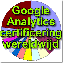 Google Analytics certificering