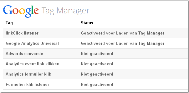 03- Google Tag Manager voorbeeld console venster