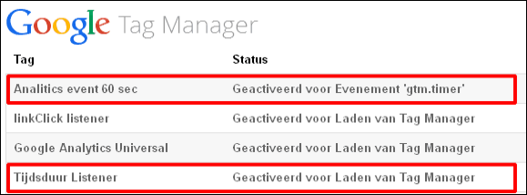 Google tag manager test timer en analytics event geactiveerd
