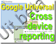 universal cross device reporting3